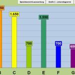excel-and-quiz_screenshot_auswertungsdiagramm